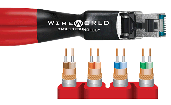 Wireworld Ethernet Cat8 cable